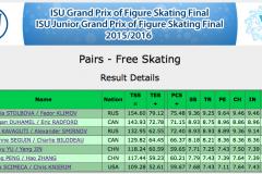 Pairs - Free Skating